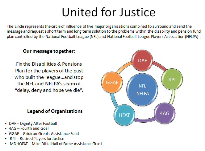 Dignity After Football Inc organization, United for Justice
